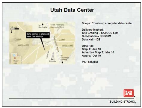 UtahDataCenter0