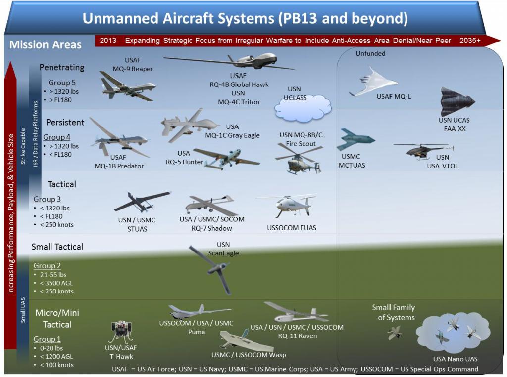 "Allegations of ""extraordinary rendition"" flights utilising"