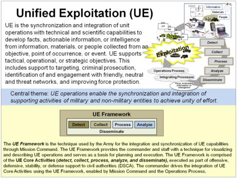 unified-exploitation-1024x769