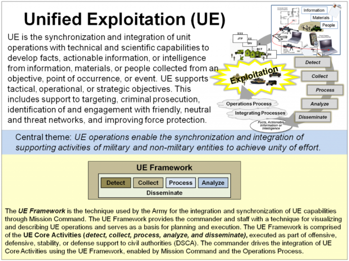 unified-exploitation-1024x769