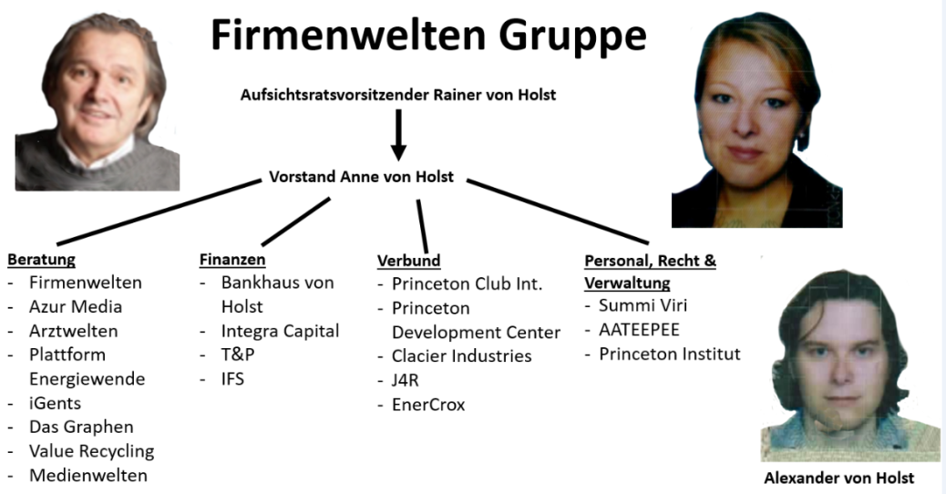 Firmenwelten Gruppe